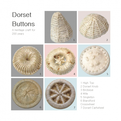 Original dorset buttons average of 10mm wide